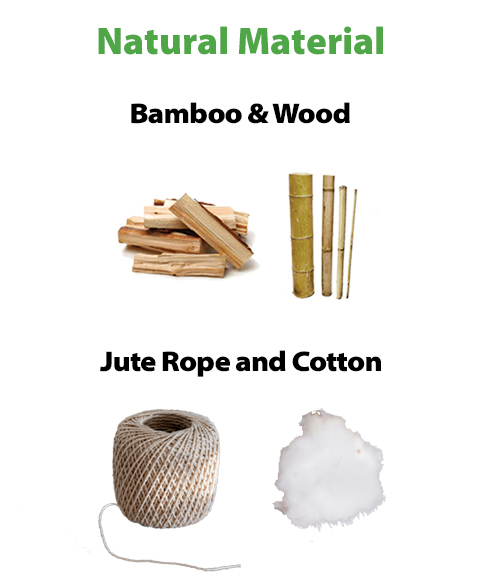 """Natural Material: Bamboo and Wood"" Image of wood pile and bamboo. ""Jute Rope and Cotton"" Image of strong roll and cotton ball."