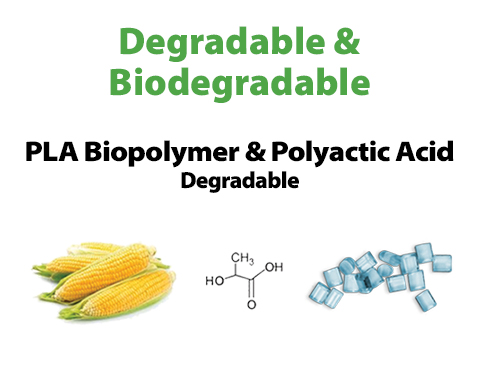 """""""Degradable & Biodegradable: PLA Biopolymer / Polyactic Acid. Degradable"""" Image of corn cobs, chemical compound and plastic pieces."""